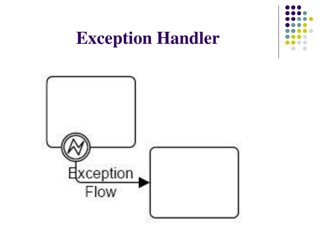 Exception Handler