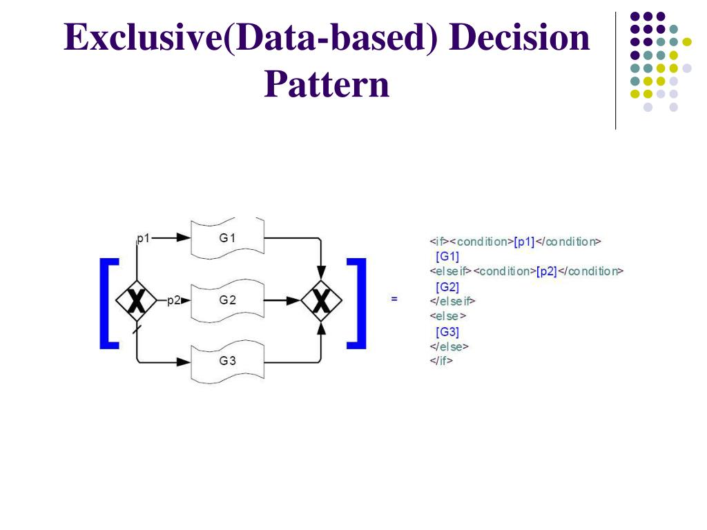 Exclusive(Data-based) Decision Pattern
