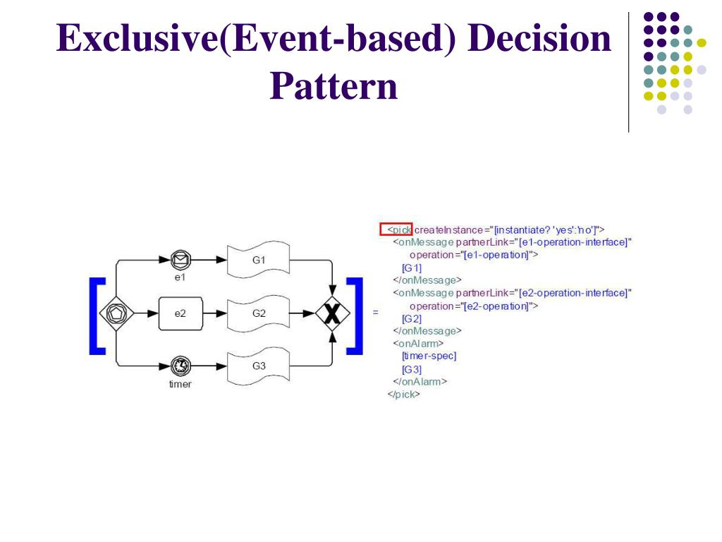 Exclusive(Event-based) Decision Pattern