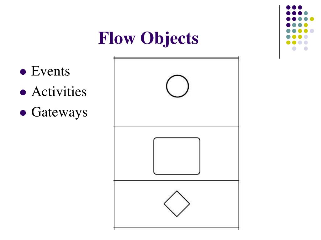 Flow Objects