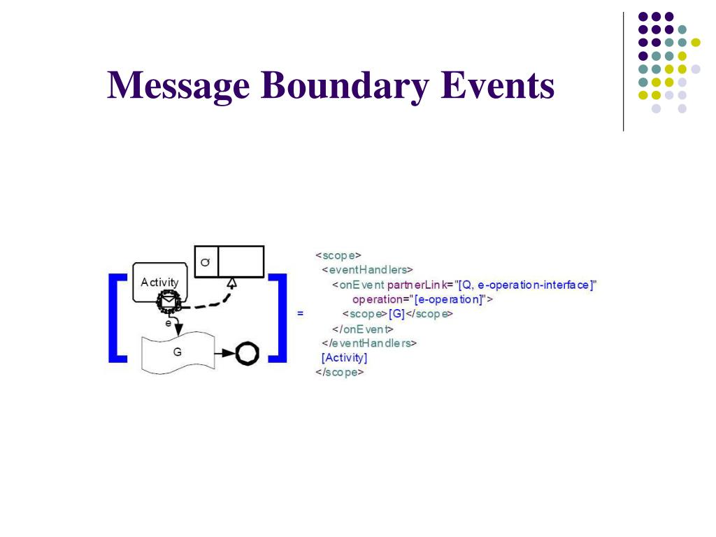 Message Boundary Events