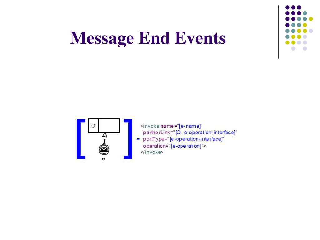 Message End Events