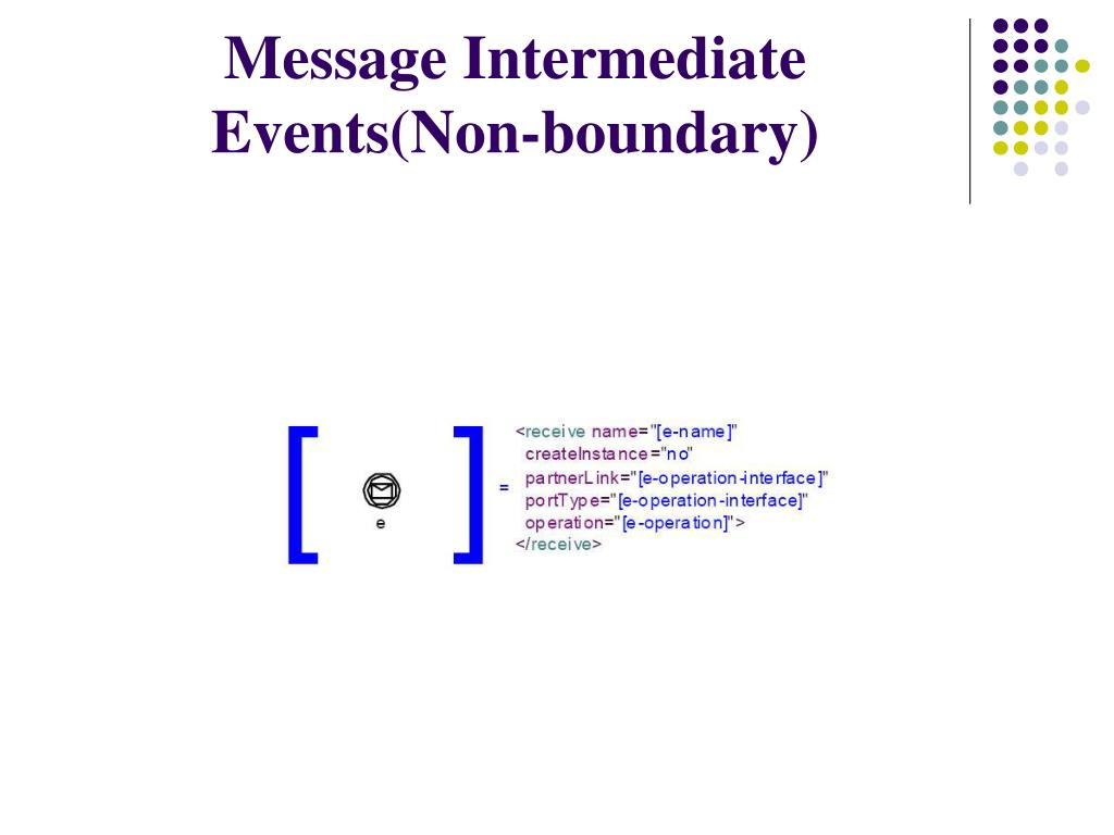 Message Intermediate Events(Non-boundary)