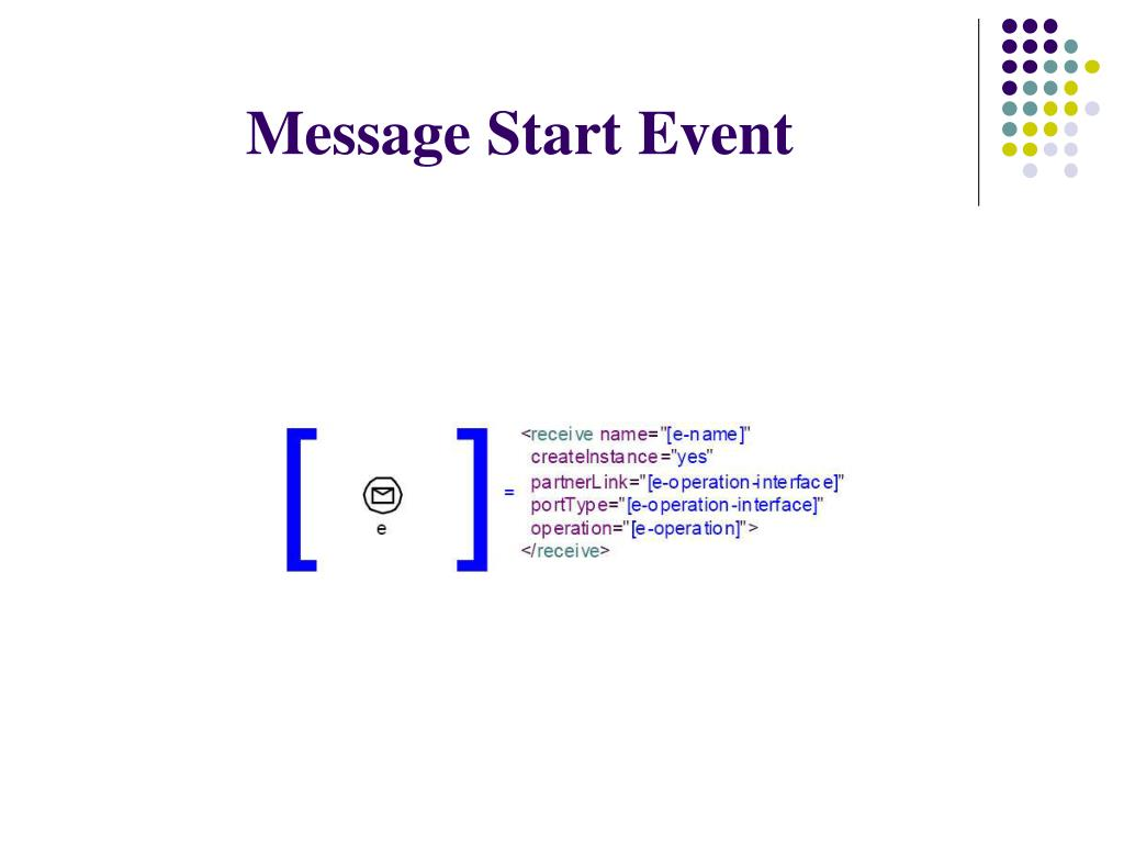 Message Start Event