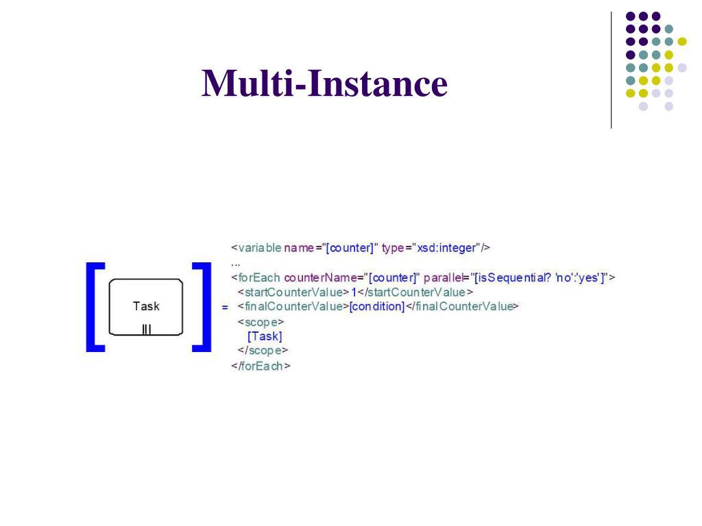 Multi-Instance