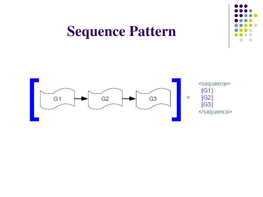 Sequence Pattern