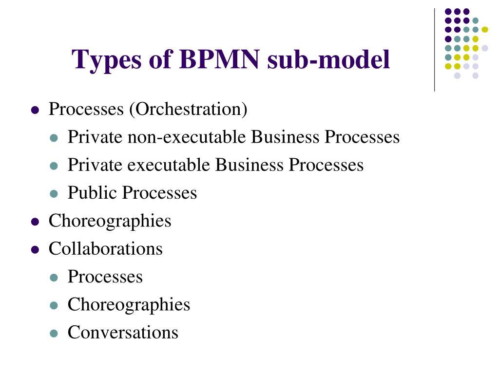 Types of BPMN sub-model
