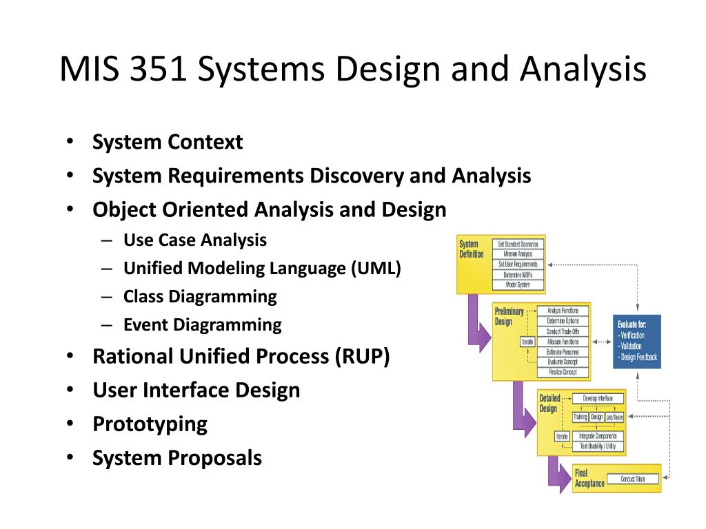 MIS 351 Systems Design and Analysis