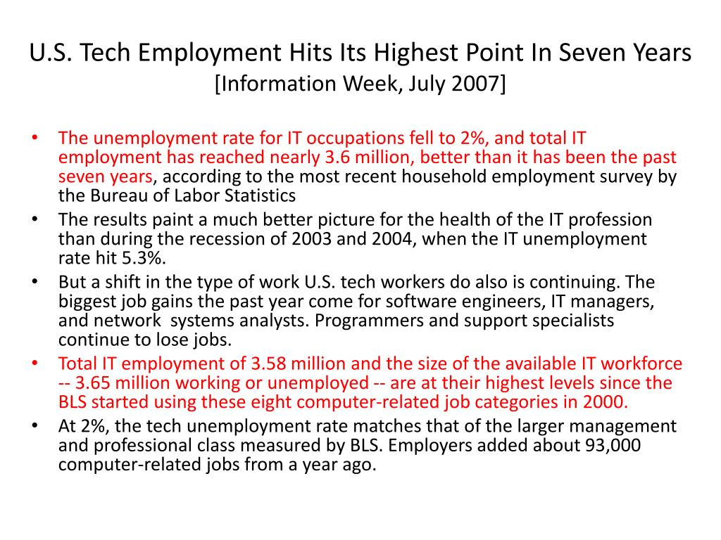 U.S. Tech Employment Hits Its Highest Point In Seven Years