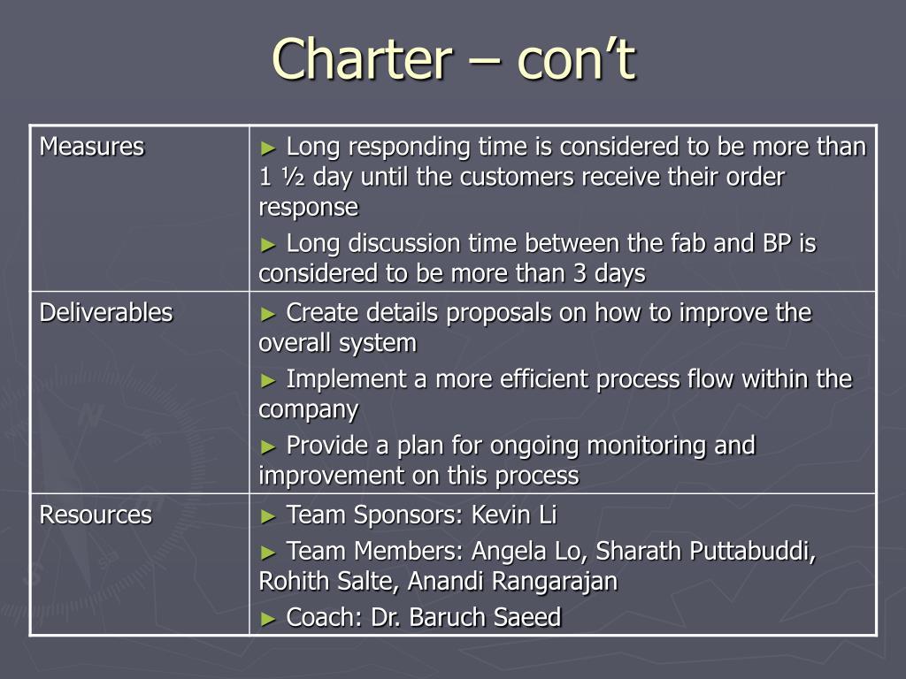 Charter – con't