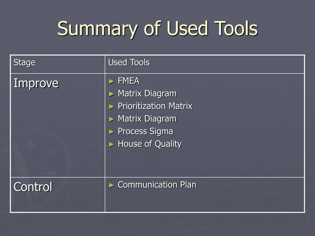 Summary of Used Tools