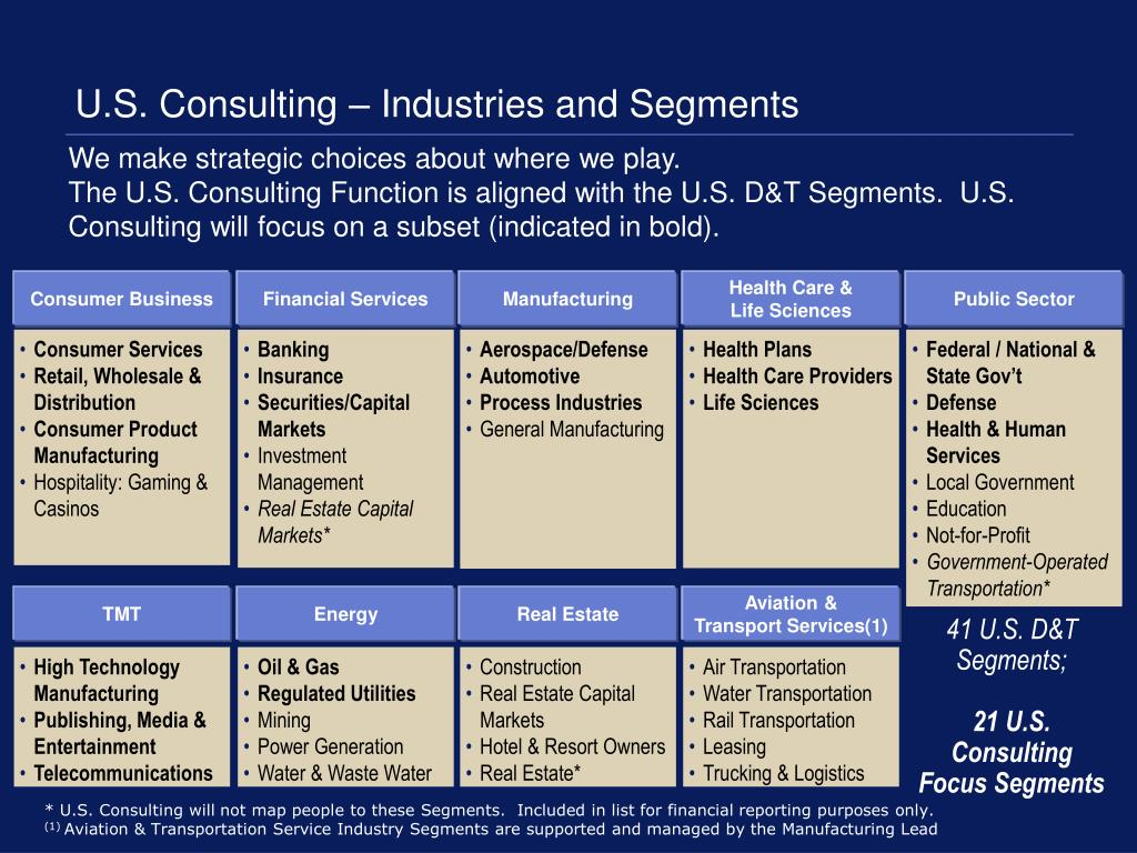 U.S. Consulting – Industries and Segments