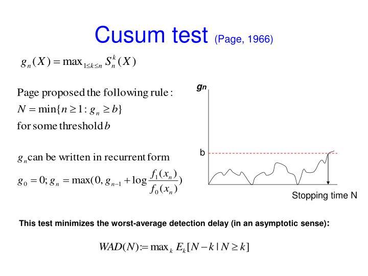 Cusum test