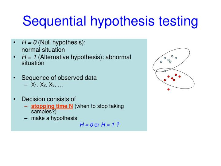 Sequential hypothesis testing