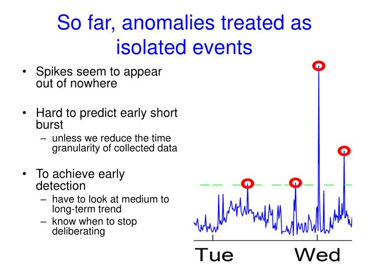 So far, anomalies treated as isolated events