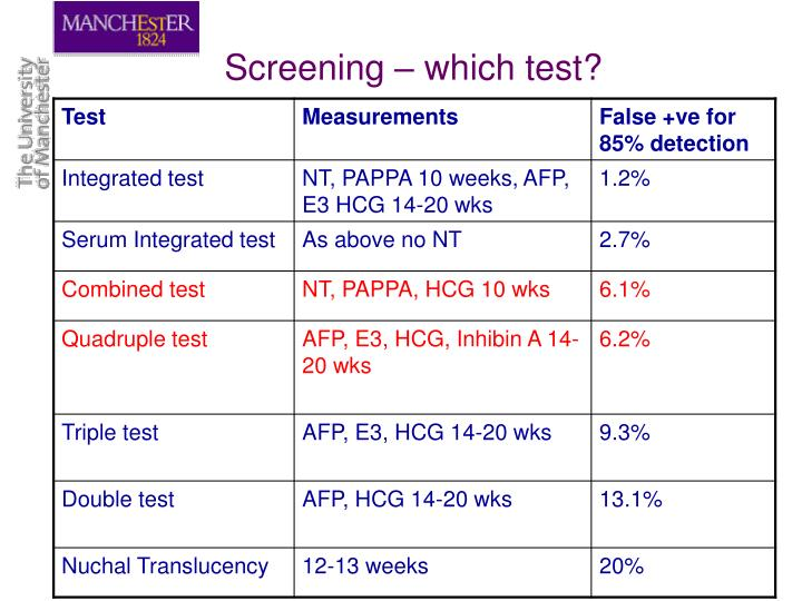 Screening – which test?