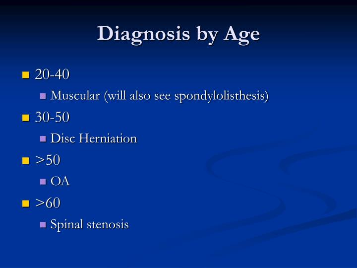 Diagnosis by Age