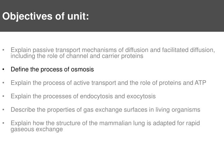 Objectives of unit:
