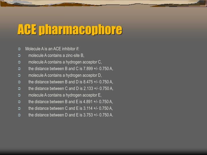 ACE pharmacophore