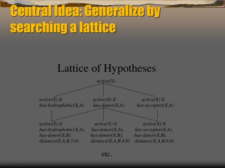 Central Idea: Generalize by searching a lattice