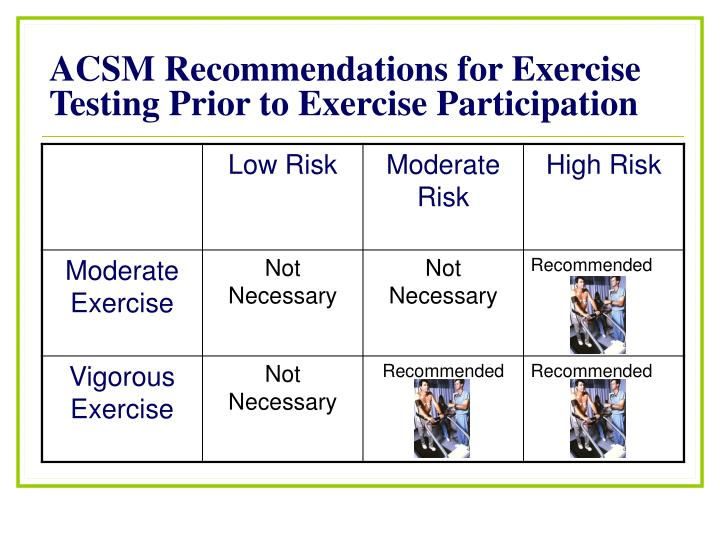 ACSM Recommendations for Exercise Testing Prior to Exercise Participation