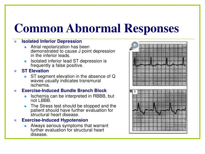 Common Abnormal Responses