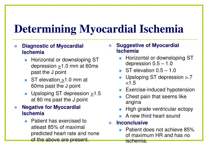 Diagnostic of Myocardial Ischemia