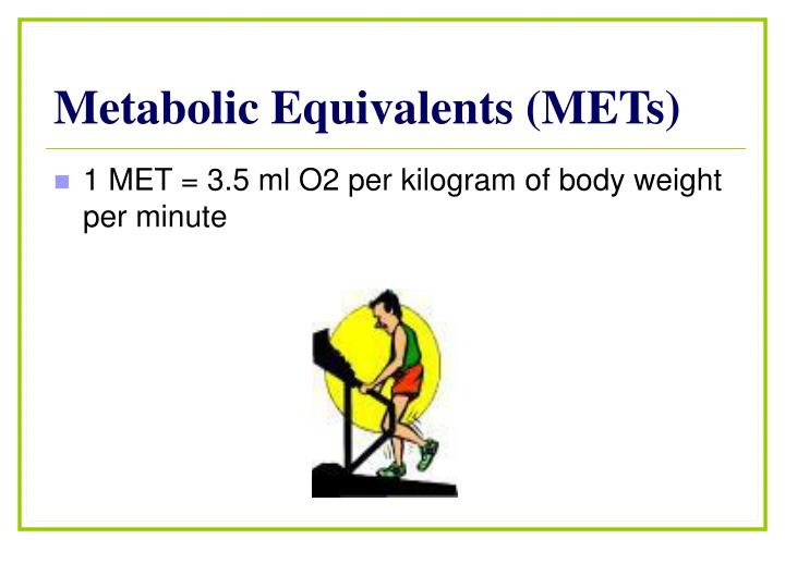 Metabolic Equivalents (METs)