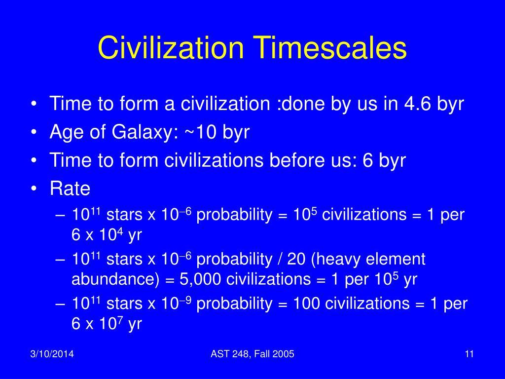 Civilization Timescales