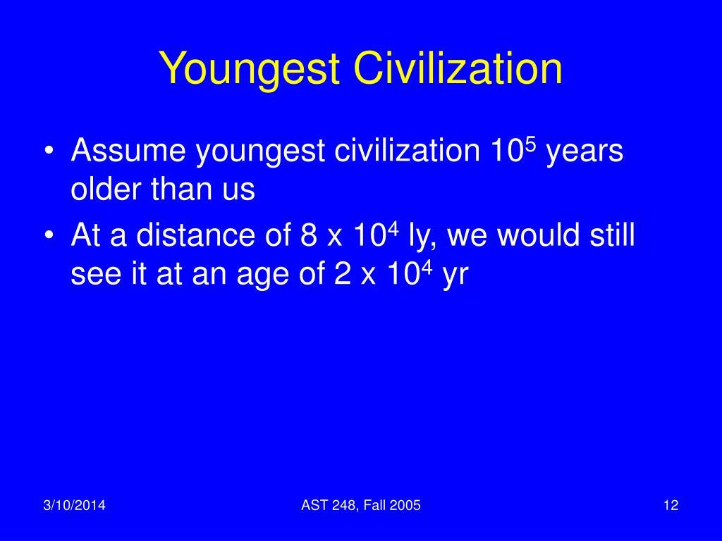 Youngest Civilization