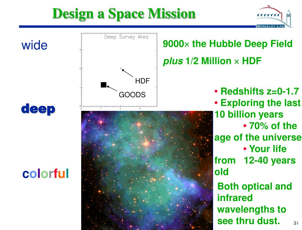 Design a Space Mission