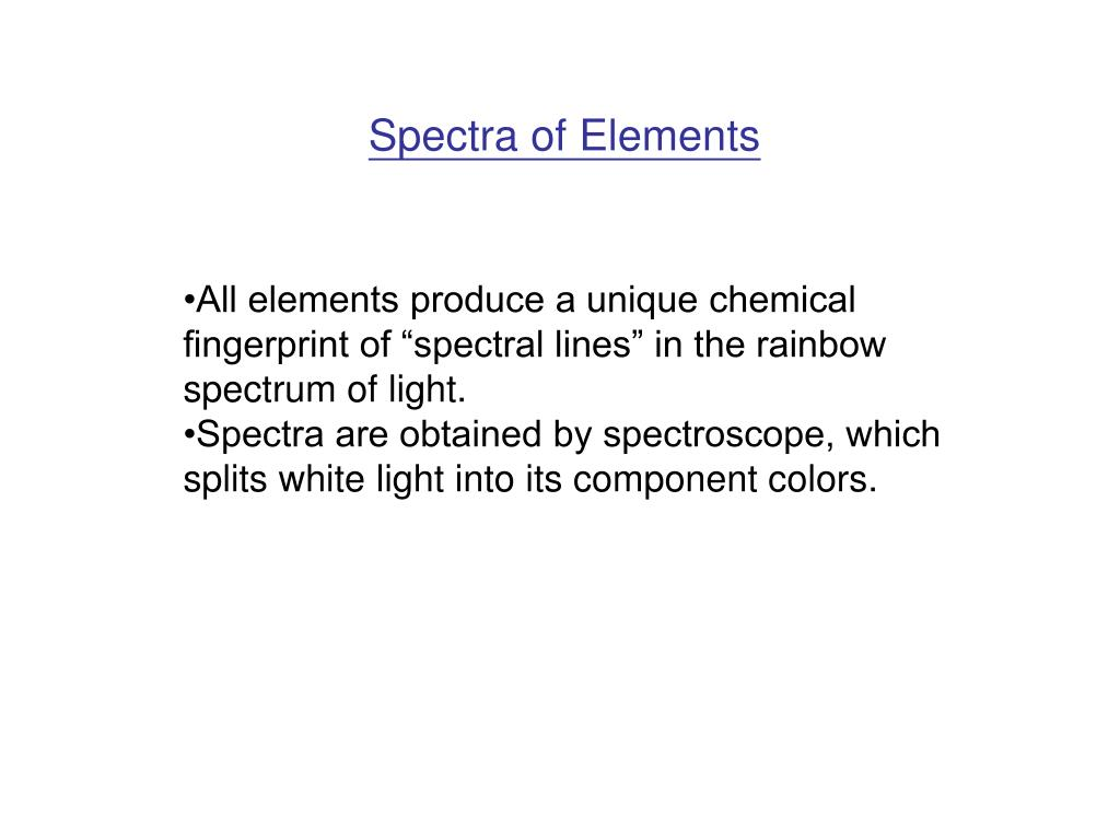 Spectra of Elements