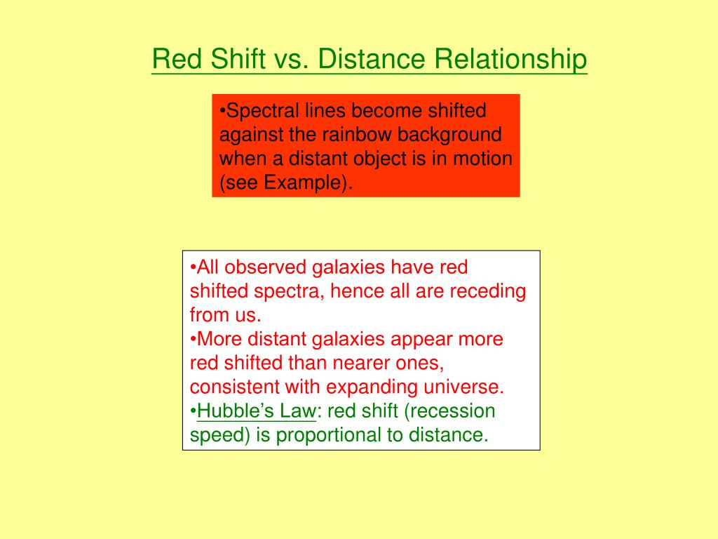Red Shift vs. Distance Relationship