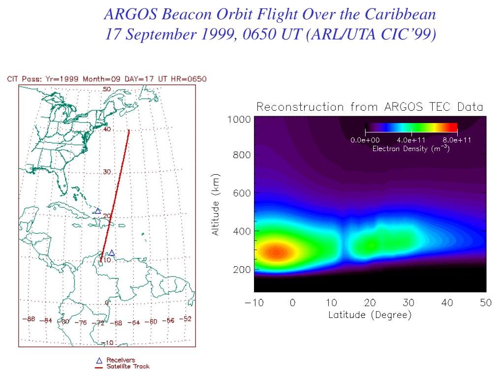 ARGOS Beacon Orbit Flight Over the Caribbean