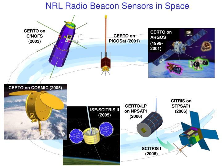 Nrl radio beacon sensors in space