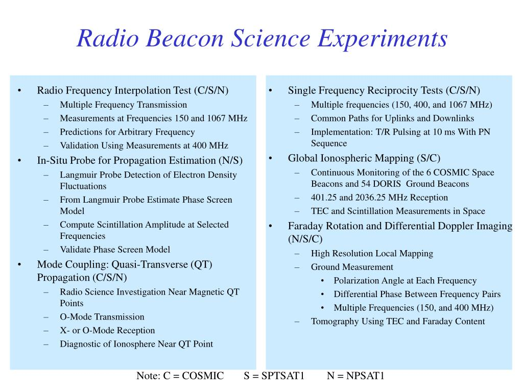 Radio Frequency Interpolation Test (C/S/N)