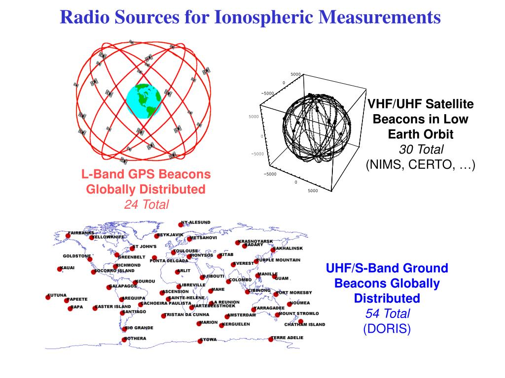 Radio Sources for Ionospheric Measurements