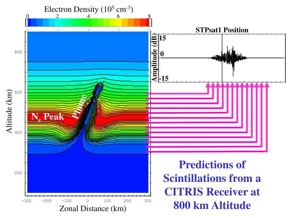 Electron Density (10