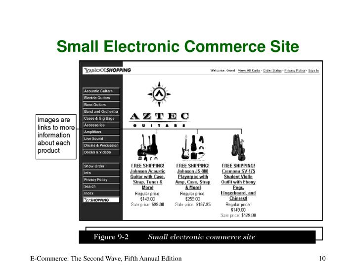 Small Electronic Commerce Site