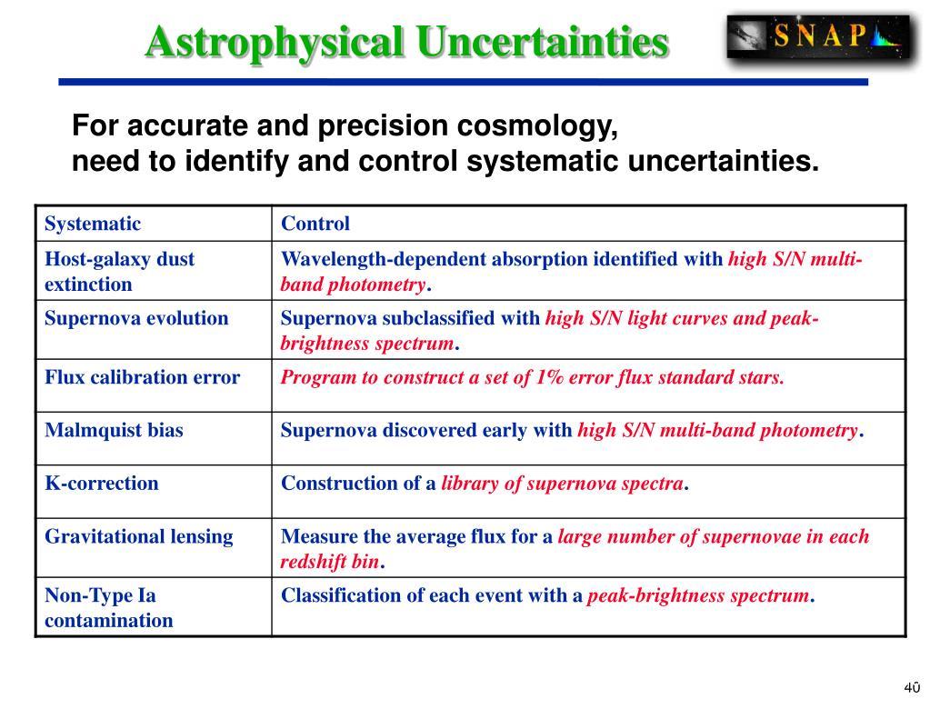Astrophysical Uncertainties