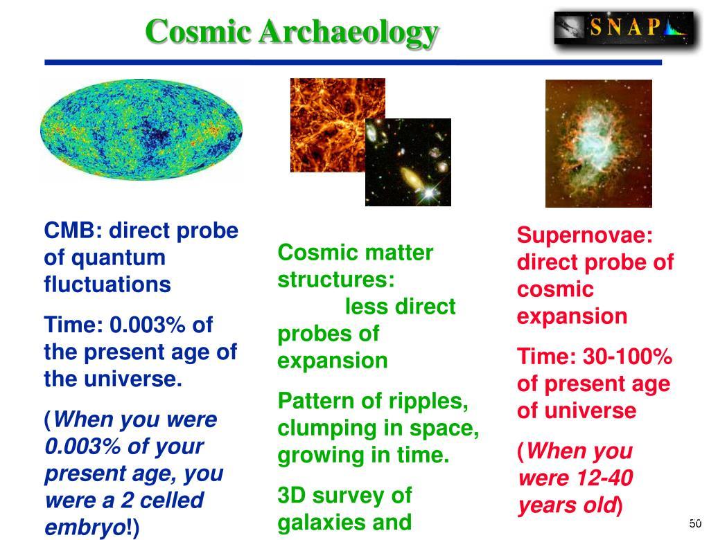 Cosmic Archaeology