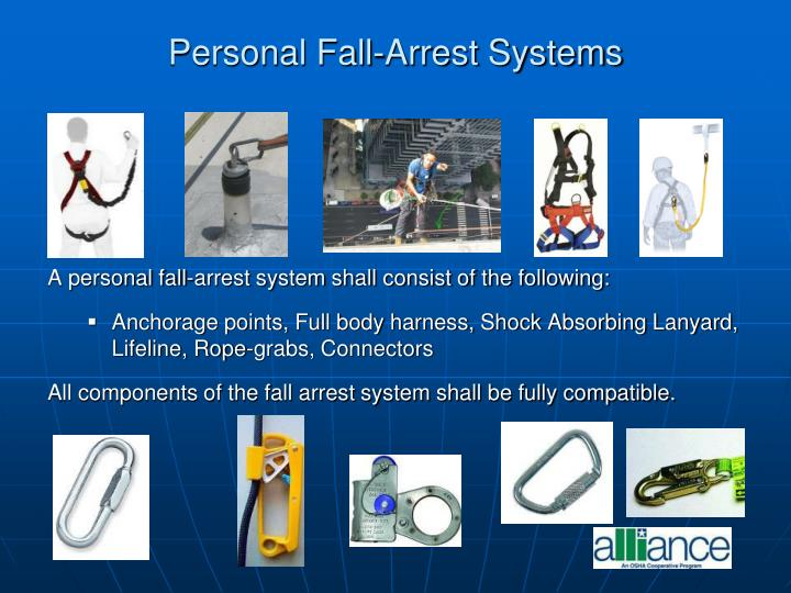 Personal Fall-Arrest Systems