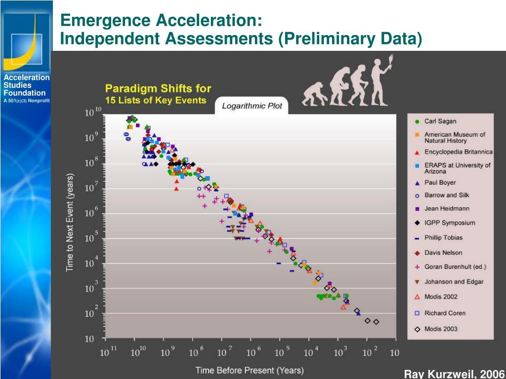 Emergence Acceleration: