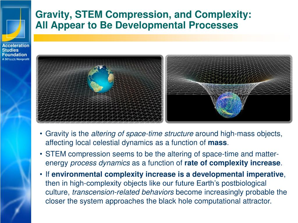 Gravity, STEM Compression, and Complexity: