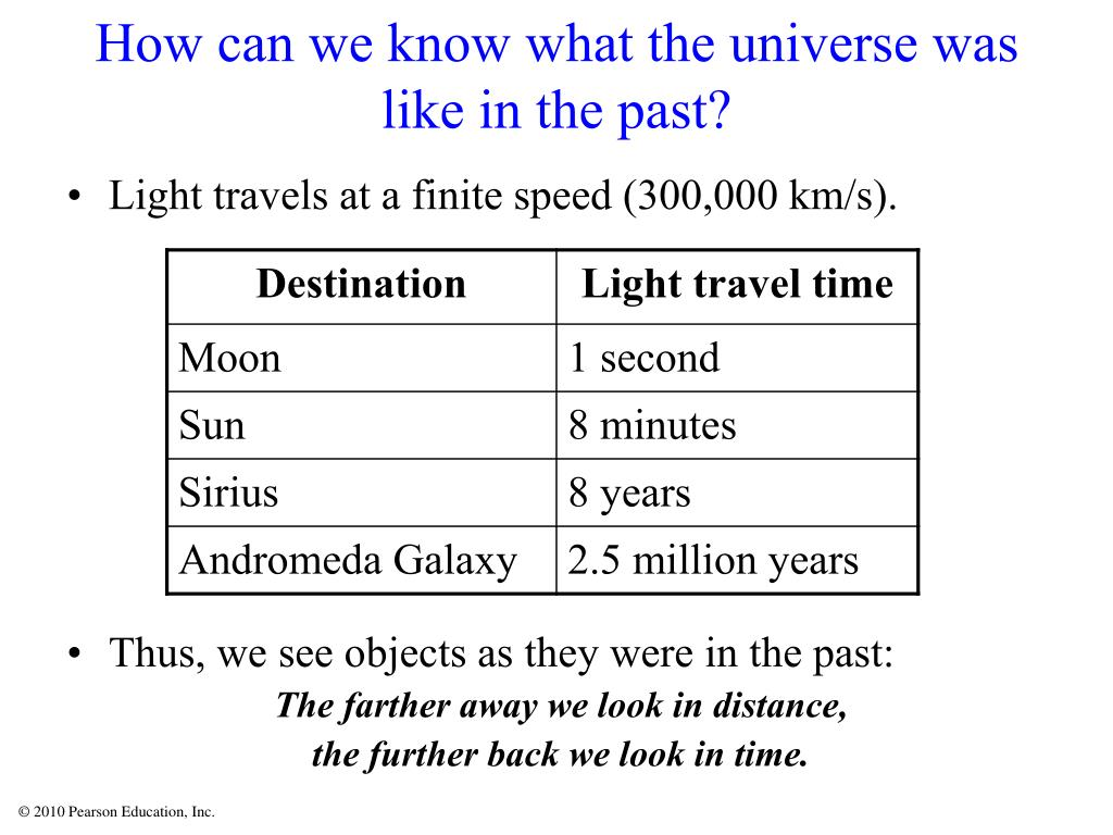 How can we know what the universe was like in the past?