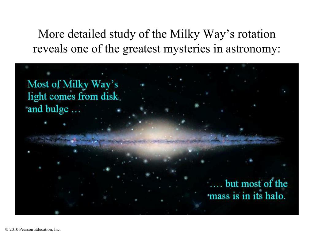 More detailed study of the Milky Way's rotation reveals one of the greatest mysteries in astronomy: