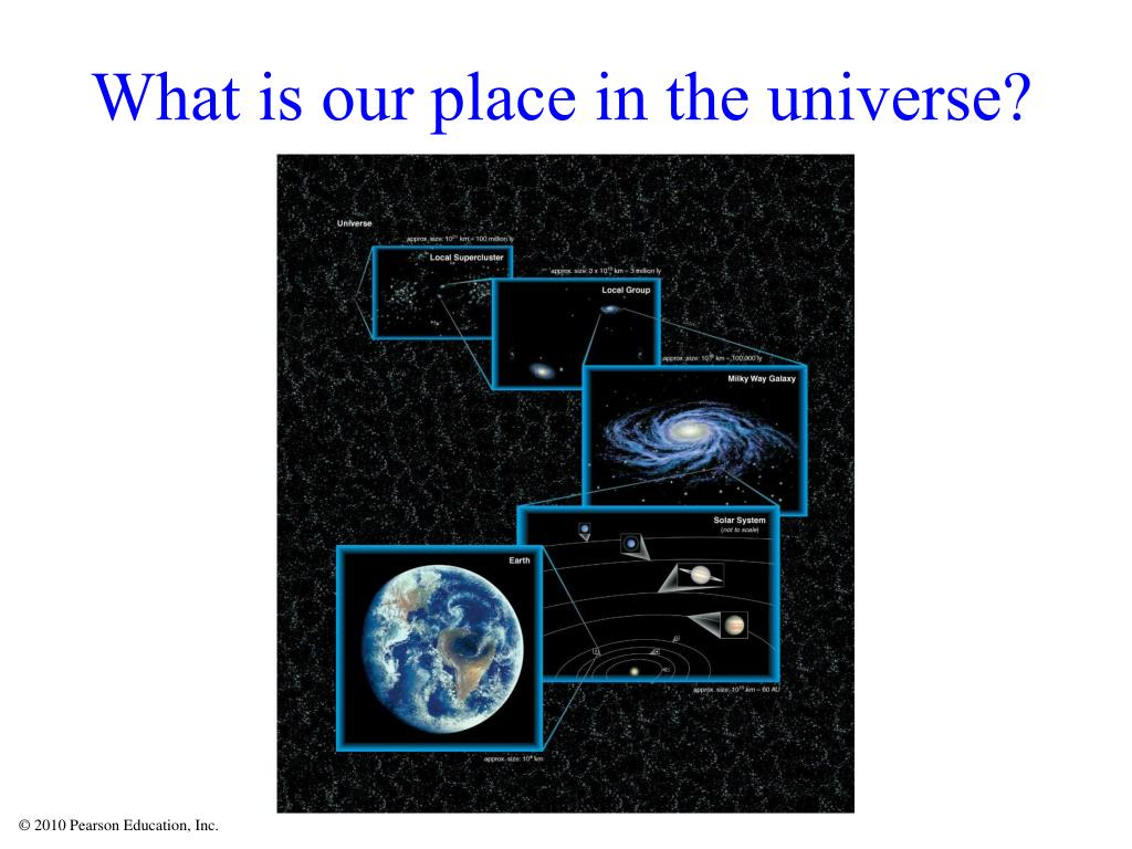 What is our place in the universe?