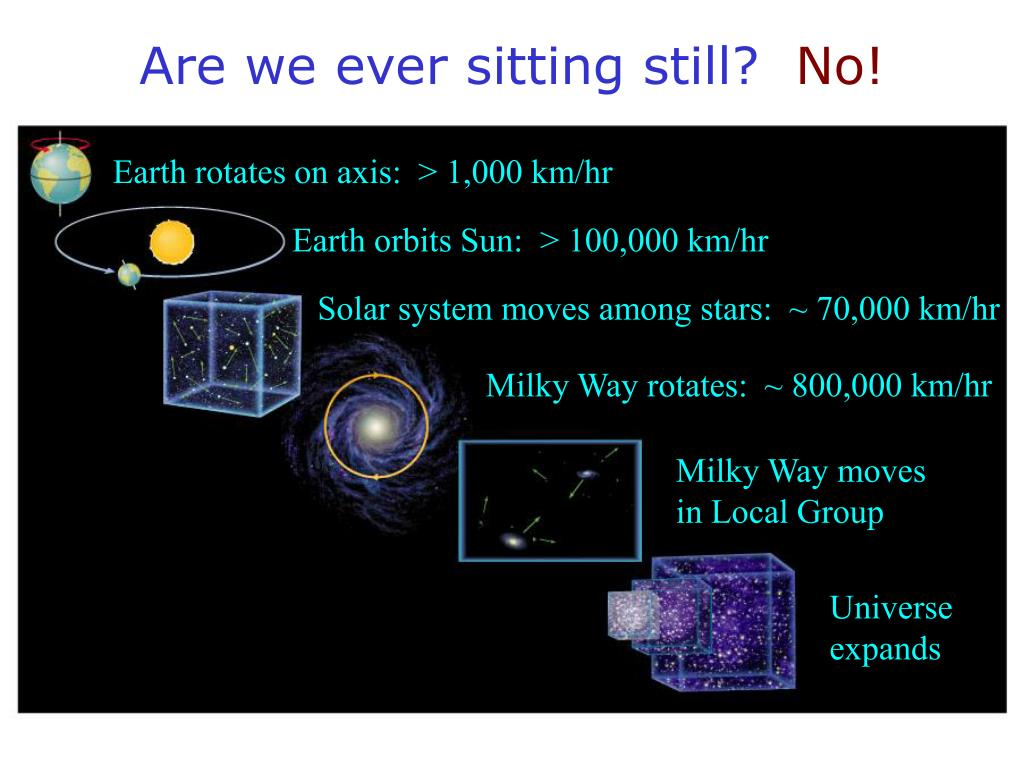 Are we ever sitting still?