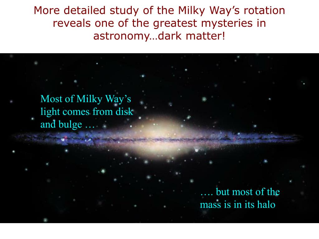 More detailed study of the Milky Way's rotation reveals one of the greatest mysteries in astronomy…dark matter!