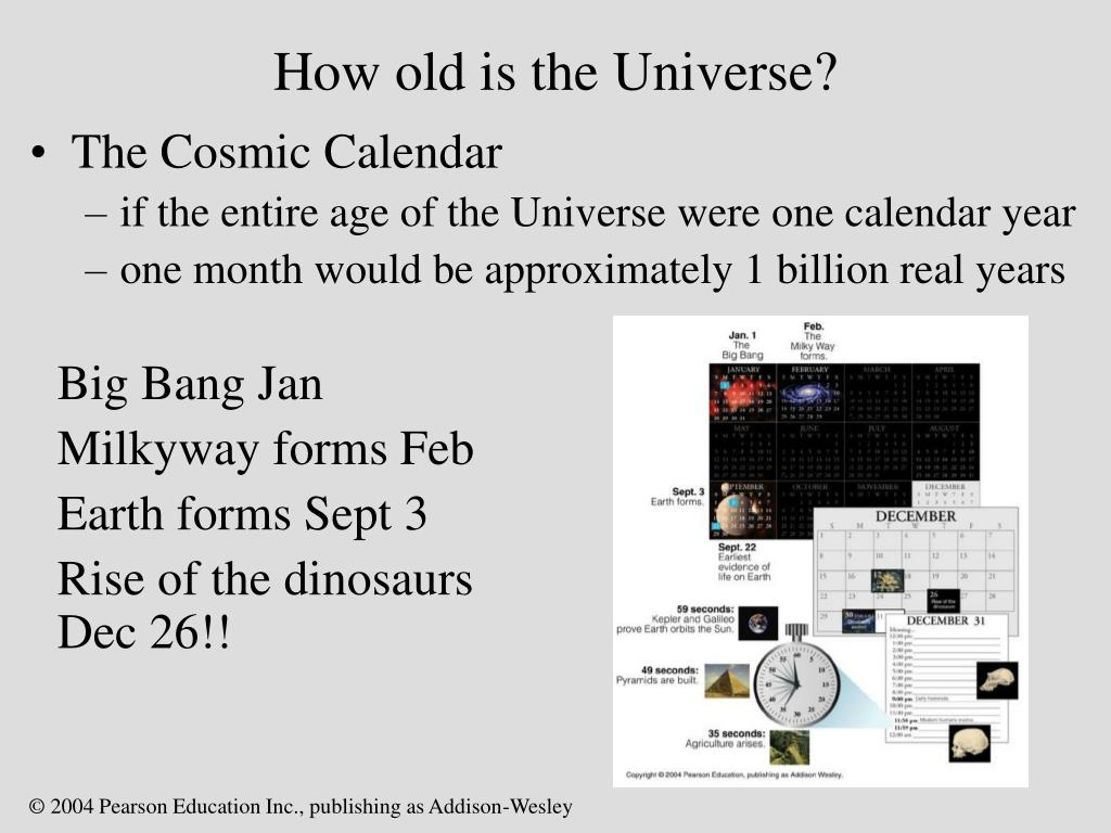 How old is the Universe?